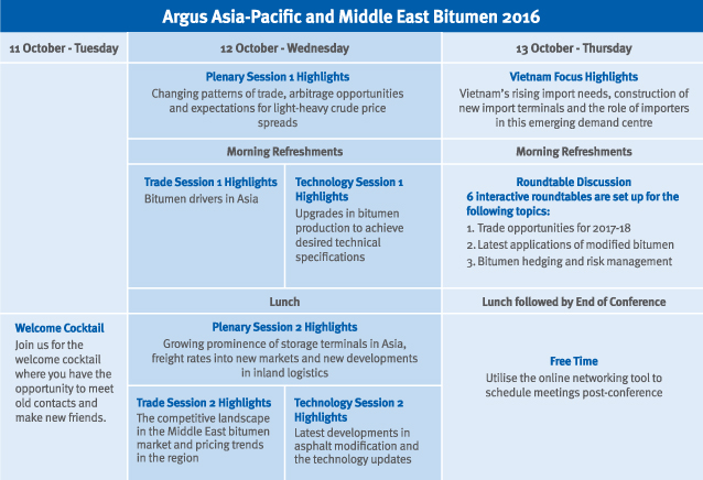 Argus Asia Pacific Middle East Bitumen 2016