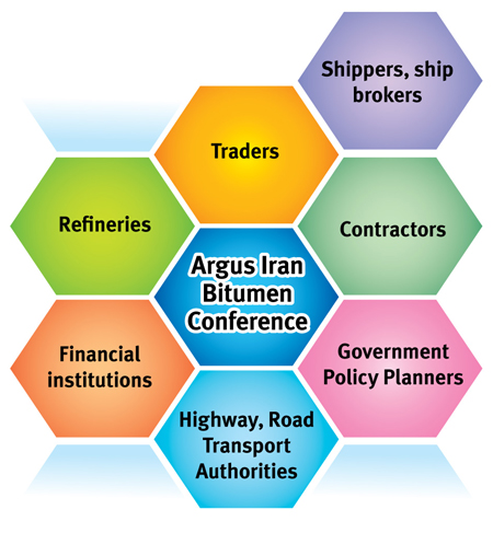 Argus Iran Bitumen Conference will be held in Tehran on May 8 - 9, 2016